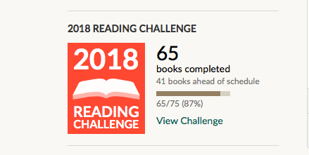 current goodreads info