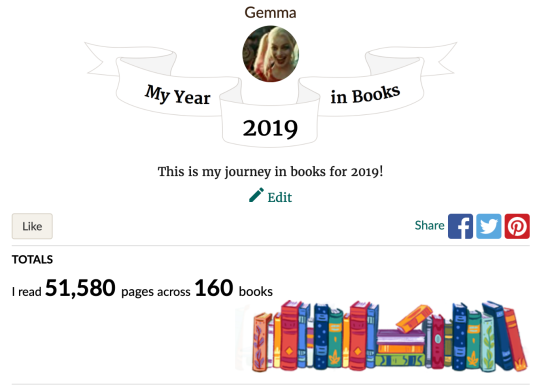 goodreads tracking